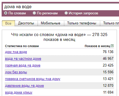 request without operator!  in Yandex.Wordstat