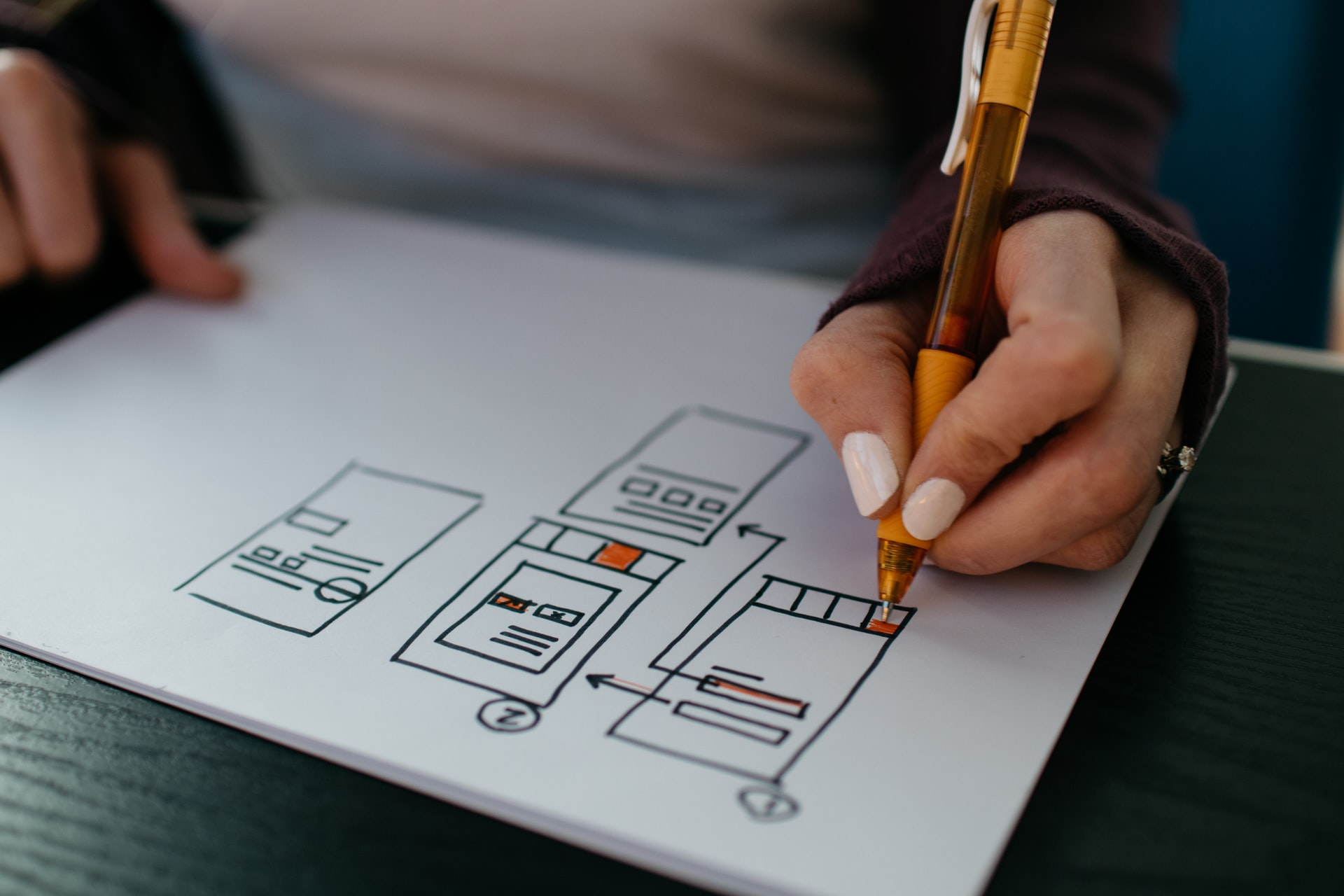 Responsive layout - features, advantages, ways of implementation